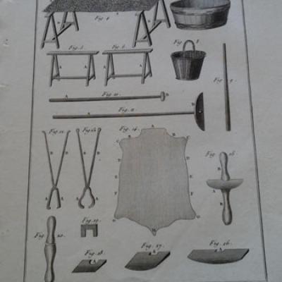 Série de Planches de B.Direxit sur les métiers (Fin XVIII siècle)