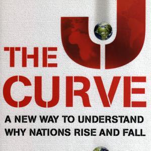 the-j-curve.jpg